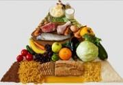 Как составить меню правильного питания – для здоровья и похудения?